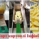 Перспективи картопляного ринку.